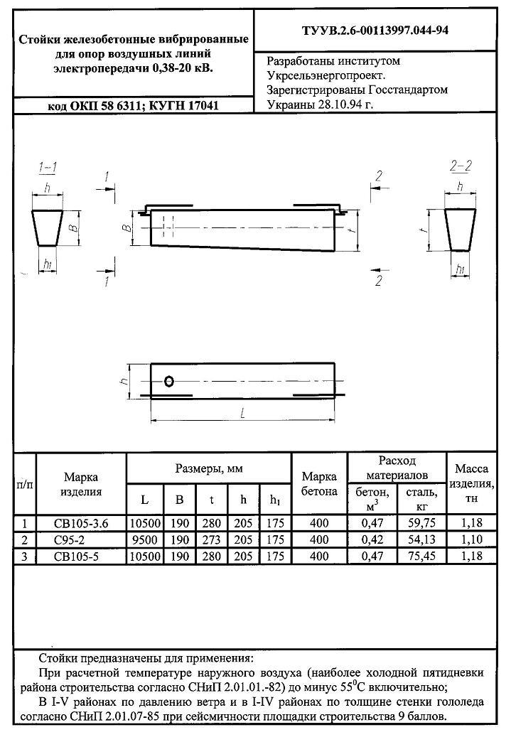 Серия: 34071-136 вып3 бетон: в30